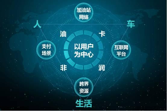 支付, 就是支付那一下吗?  今日,GMIC微信支付2016年智慧生活峰会在北京召开,微信支付团队全方位解读了微信支付生态。来自购物、餐饮、出行、民生四大领域的多位嘉宾,分享了各行业的智慧生活创新经验。 四大产品能力升级 现场,微信支付团队公布了四大产品能力升级,表示将加速对各行各业输出更深度的商业价值。 1、面对面账单功能完善,针对小商户在运营中的痛点,新功能将支持实时账单、收款提醒和分期查询。 2、支付+会员体系打通,将帮助百货、连锁餐厅等大型商户打通会员系统。将公众号里积累的粉丝转化为